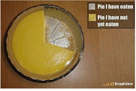 Good Pie Chart