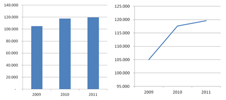 Perbaikan Graphic 2 - Bar Chart