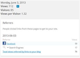 Blog viewer