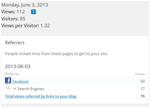 Blog viewer