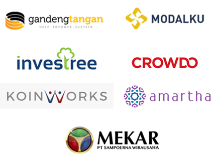 peer to peer lending indonesia